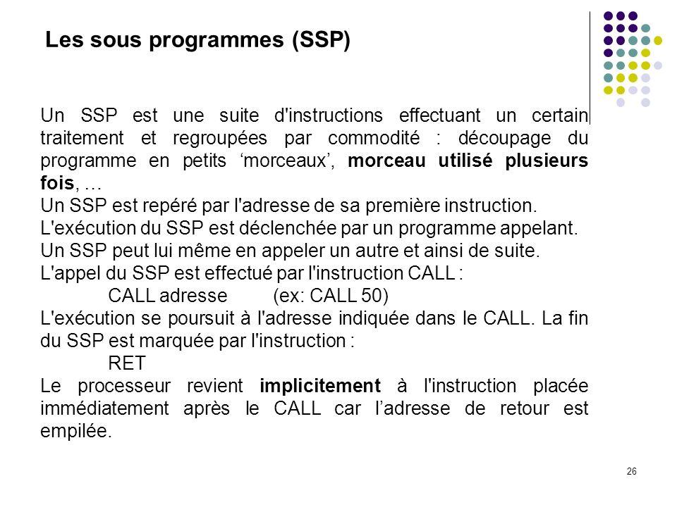 Les sous programmes (SSP)