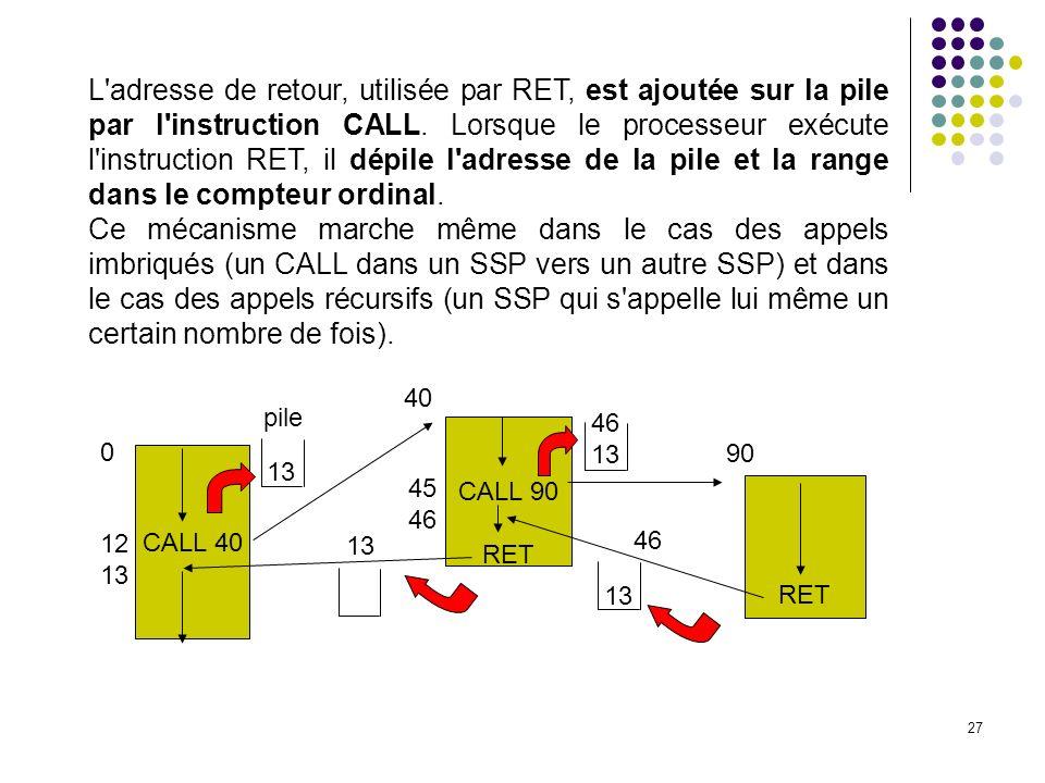 L adresse de retour, utilisée par RET, est ajoutée sur la pile par l instruction CALL. Lorsque le processeur exécute l instruction RET, il dépile l adresse de la pile et la range dans le compteur ordinal.