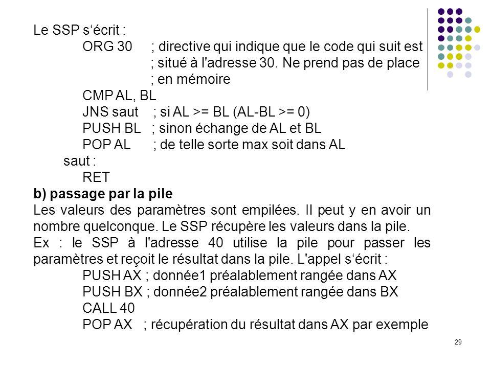 Le SSP s'écrit : ORG 30 ; directive qui indique que le code qui suit est. ; situé à l adresse 30. Ne prend pas de place.
