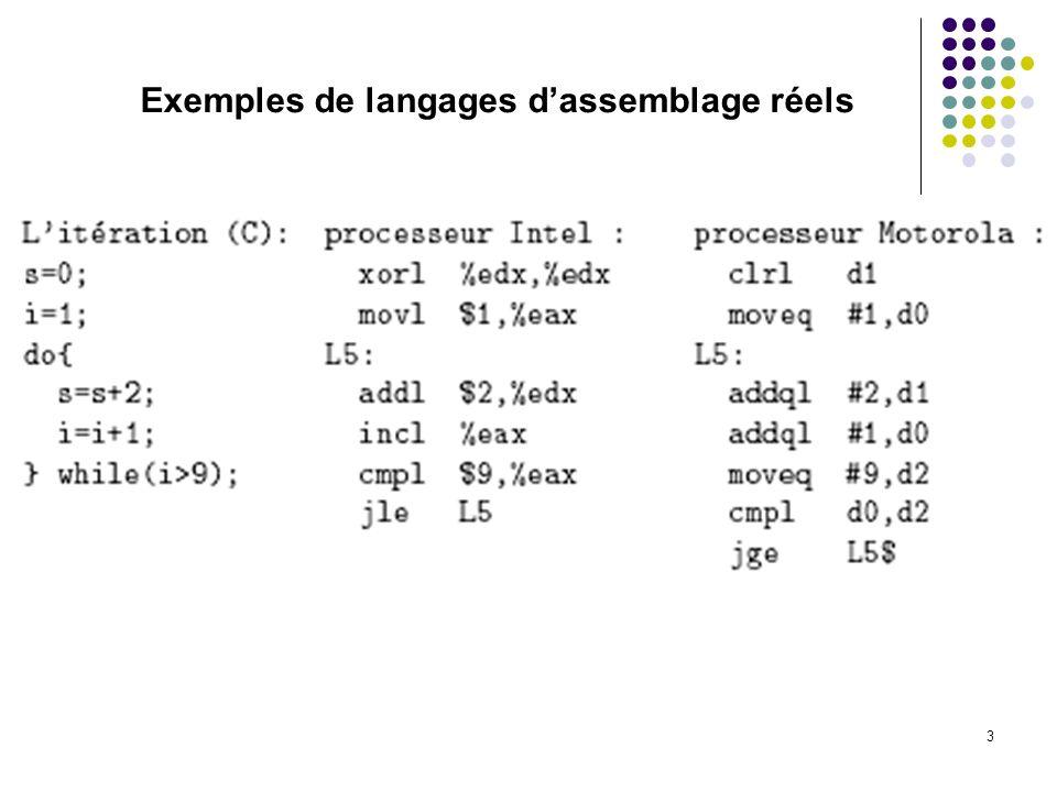 Exemples de langages d'assemblage réels