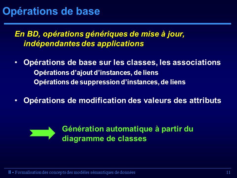 Opérations de base En BD, opérations génériques de mise à jour, indépendantes des applications. Opérations de base sur les classes, les associations.