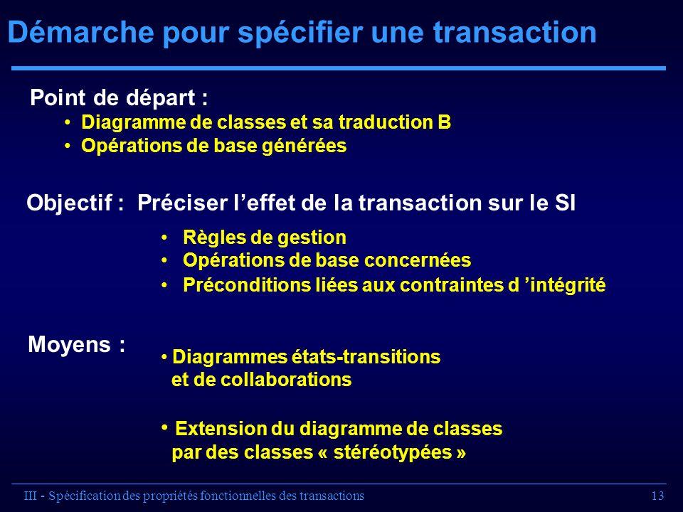 Démarche pour spécifier une transaction