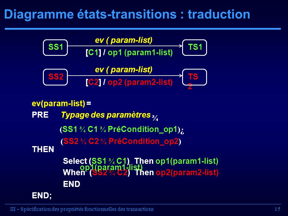 Diagramme états-transitions : traduction