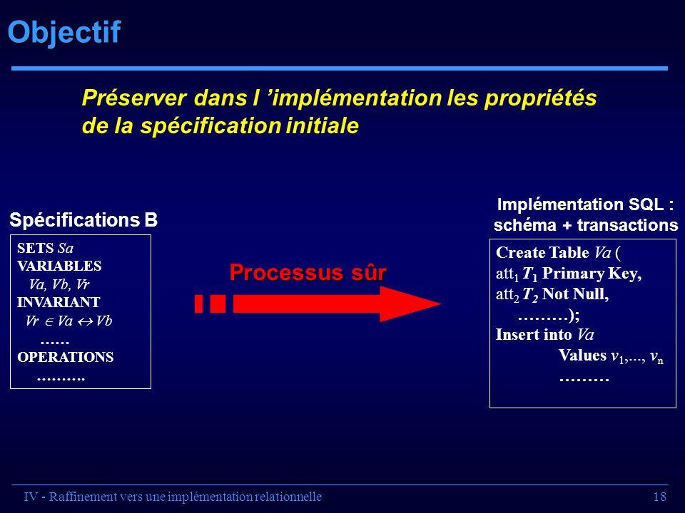 Objectif Préserver dans l 'implémentation les propriétés