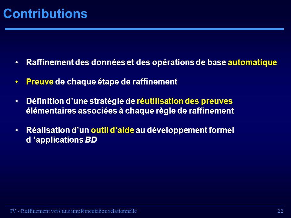 Contributions Raffinement des données et des opérations de base automatique. Preuve de chaque étape de raffinement.