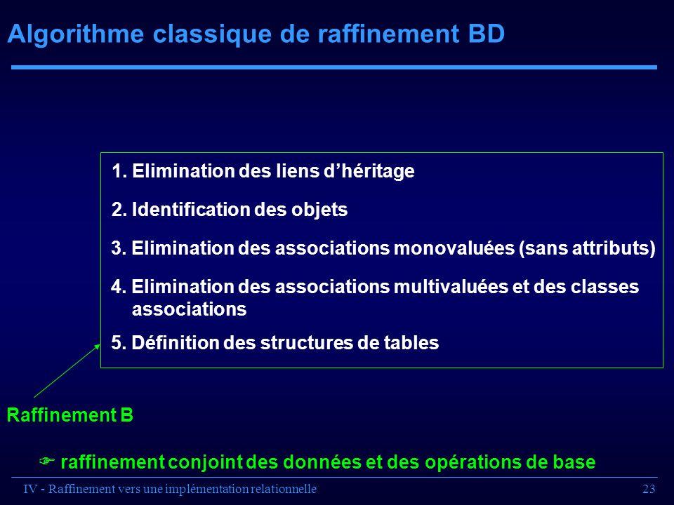 Algorithme classique de raffinement BD
