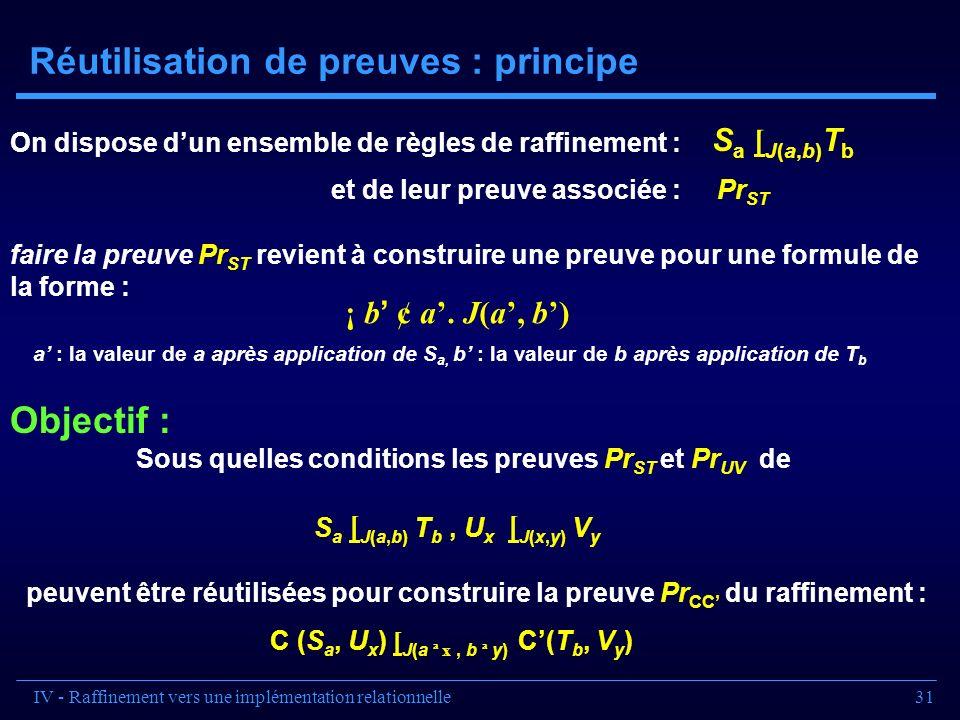 Réutilisation de preuves : principe