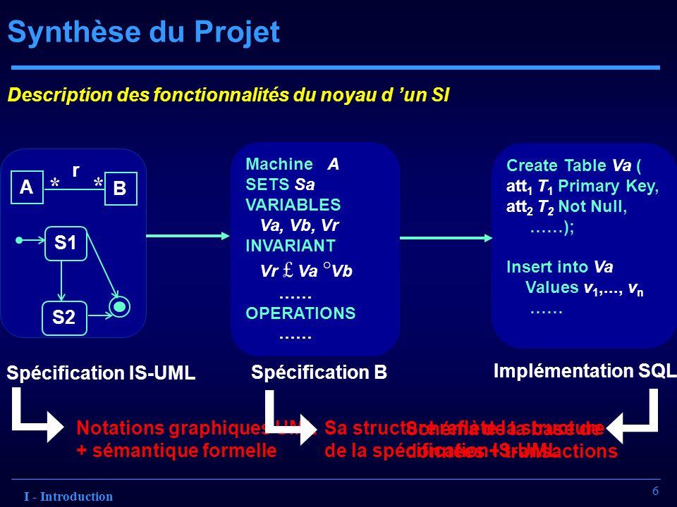 Synthèse du Projet * Description des fonctionnalités du noyau d 'un SI