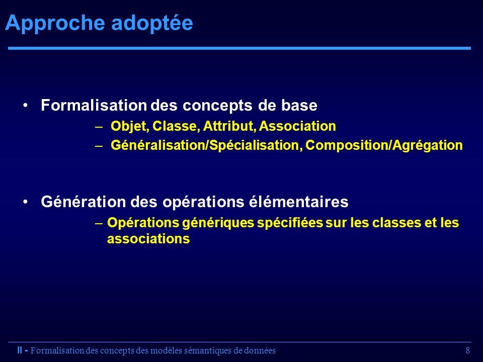 Approche adoptée Formalisation des concepts de base