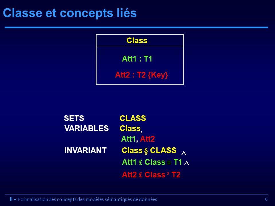 Classe et concepts liés