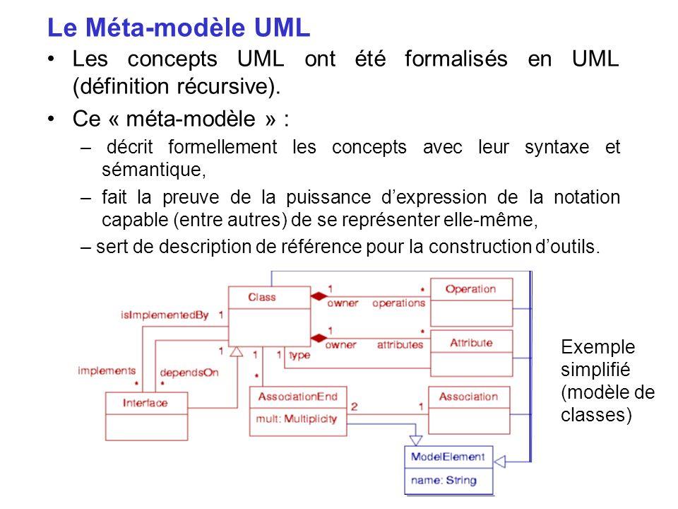 Le Méta-modèle UML Les concepts UML ont été formalisés en UML (définition récursive). Ce « méta-modèle » :