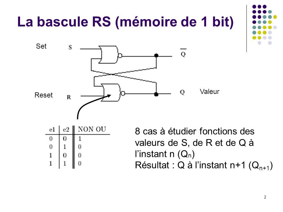 La bascule RS (mémoire de 1 bit)