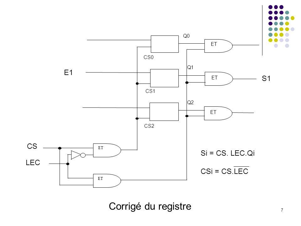 Corrigé du registre E1 S1 CS Si = CS. LEC.Qi LEC CSi = CS.LEC Q0 ET