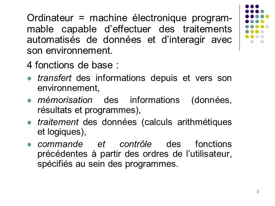 Ordinateur = machine électronique program-mable capable d'effectuer des traitements automatisés de données et d'interagir avec son environnement.