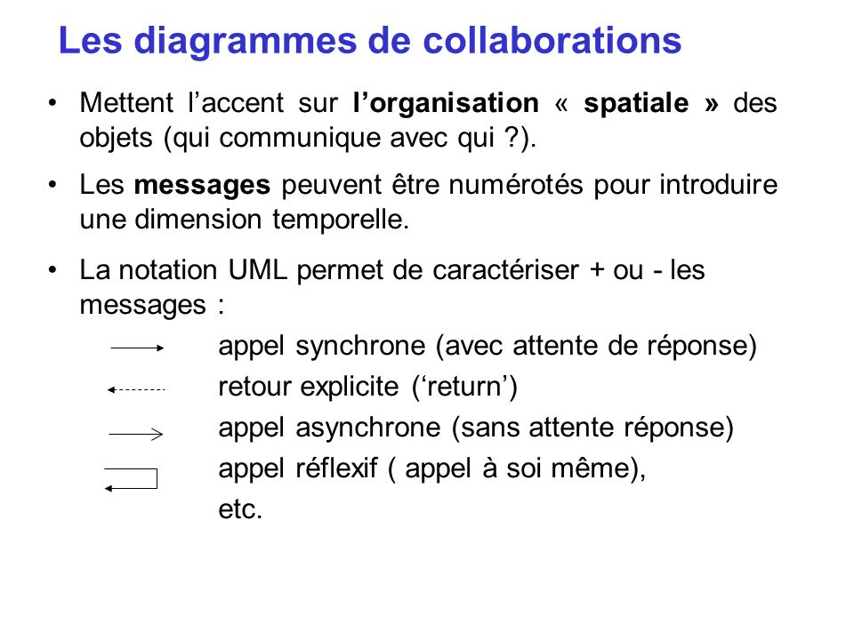 Les diagrammes de collaborations
