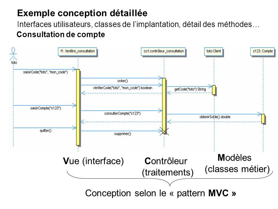 Exemple conception détaillée