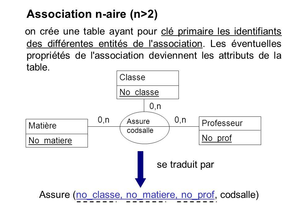 Association n-aire (n>2)
