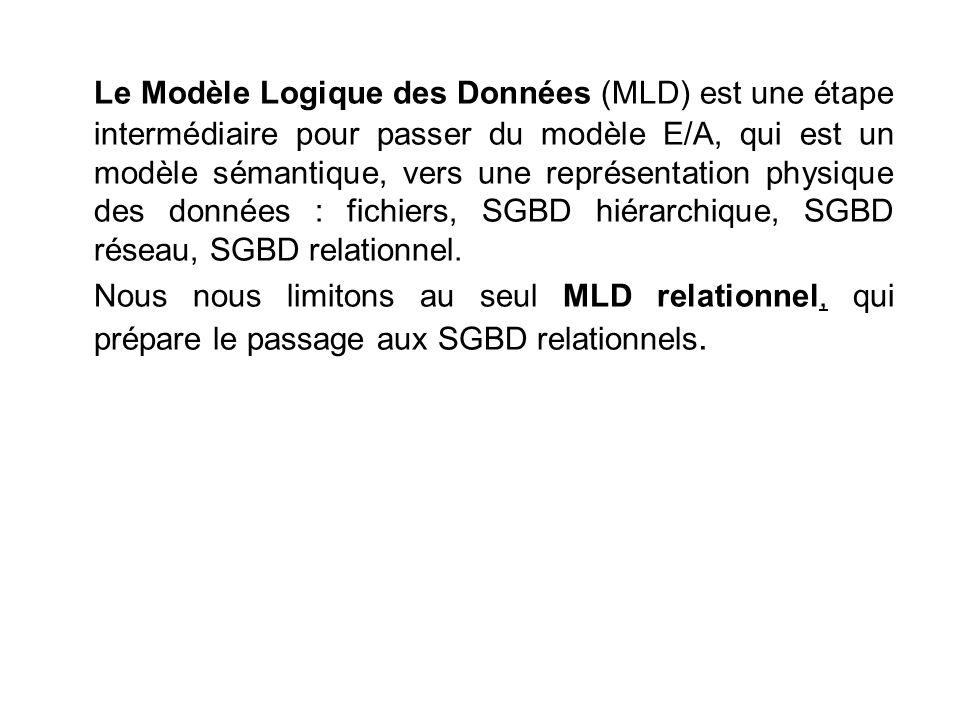 Le Modèle Logique des Données (MLD) est une étape intermédiaire pour passer du modèle E/A, qui est un modèle sémantique, vers une représentation physique des données : fichiers, SGBD hiérarchique, SGBD réseau, SGBD relationnel.
