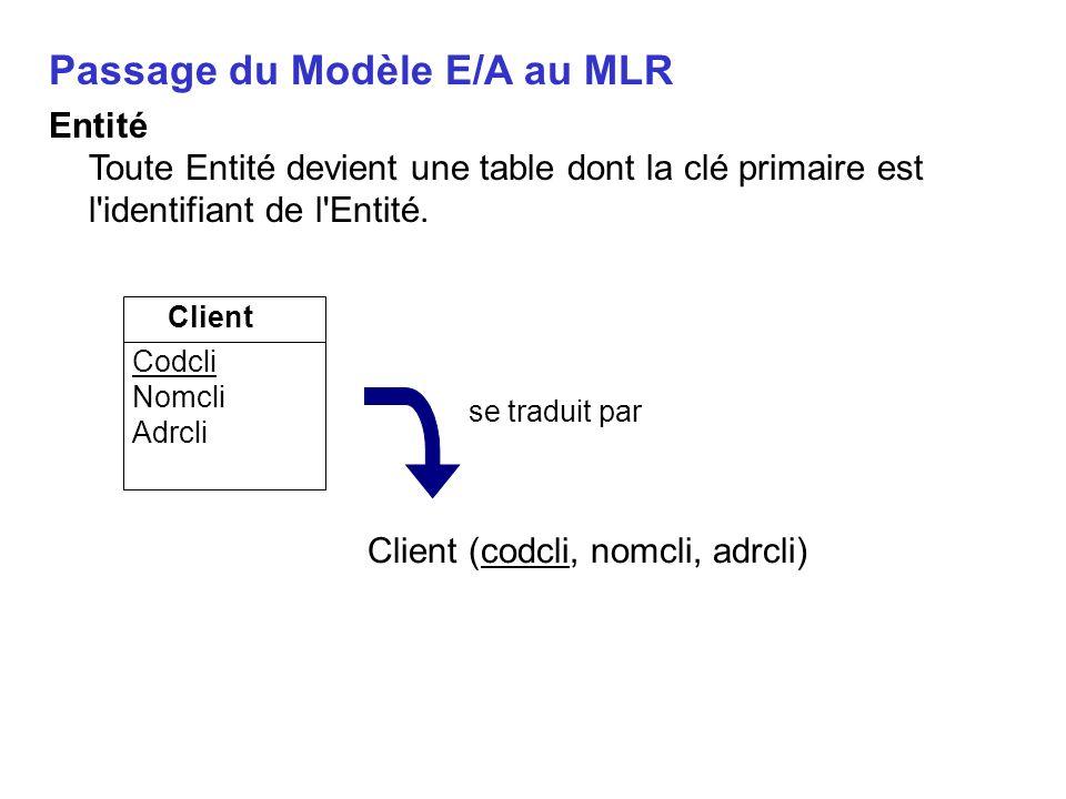 Passage du Modèle E/A au MLR