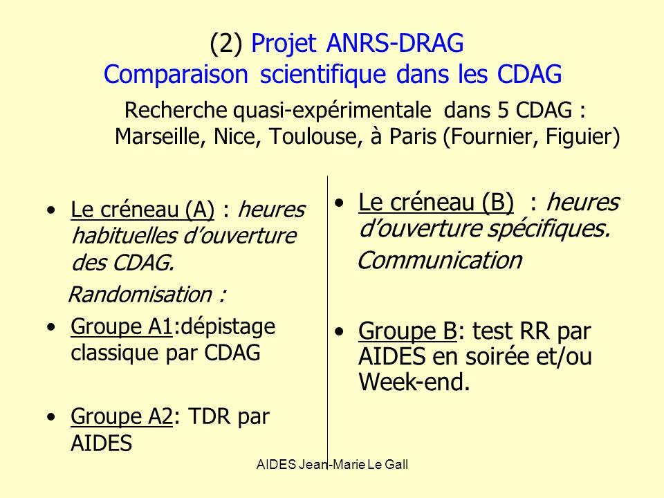 (2) Projet ANRS-DRAG Comparaison scientifique dans les CDAG