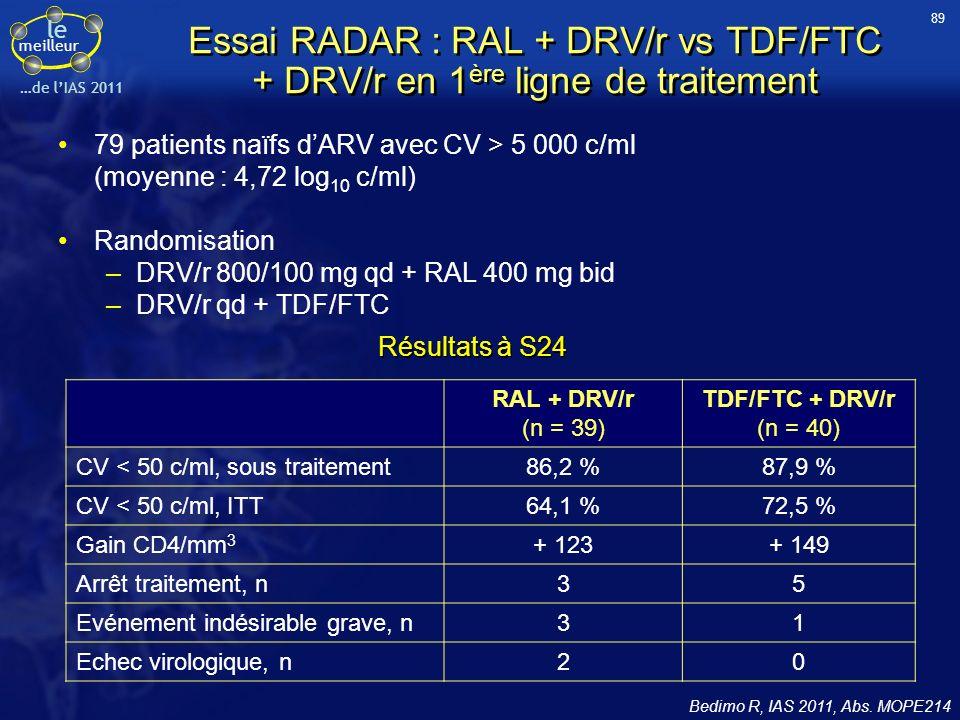 89 Essai RADAR : RAL + DRV/r vs TDF/FTC + DRV/r en 1ère ligne de traitement.