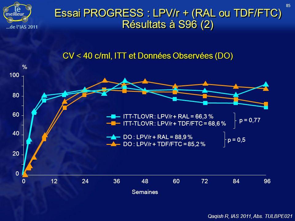 Essai PROGRESS : LPV/r + (RAL ou TDF/FTC) Résultats à S96 (2)