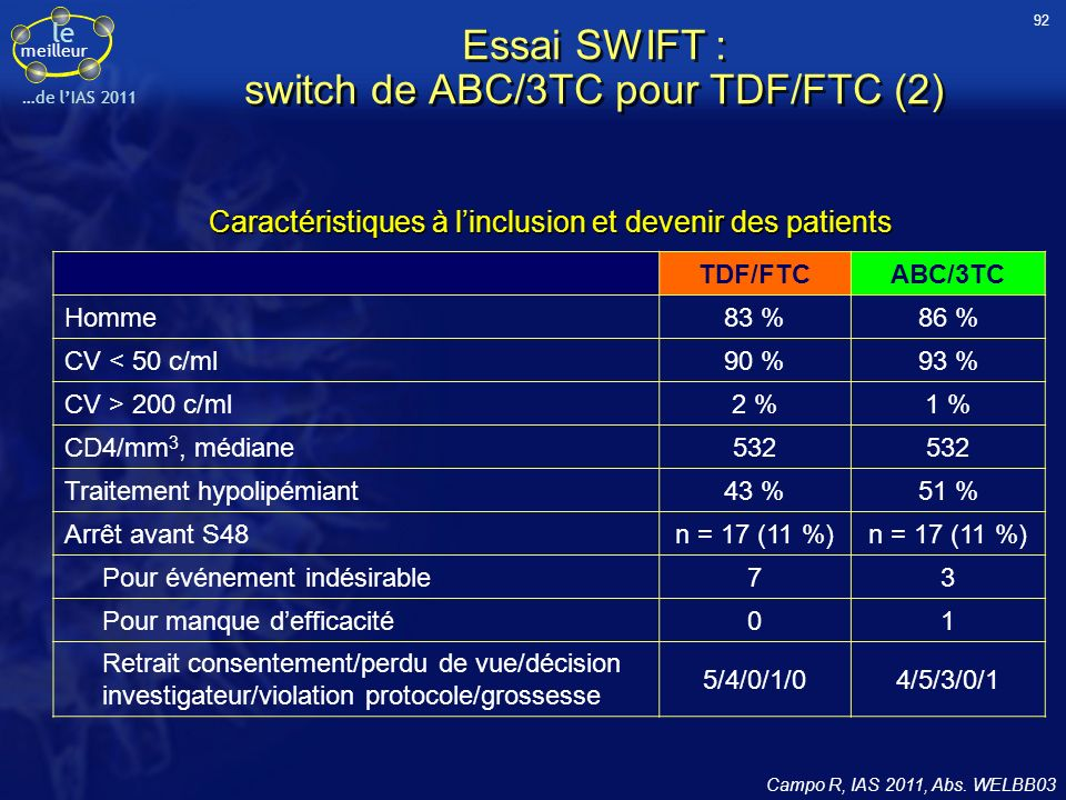 Essai SWIFT : switch de ABC/3TC pour TDF/FTC (2)