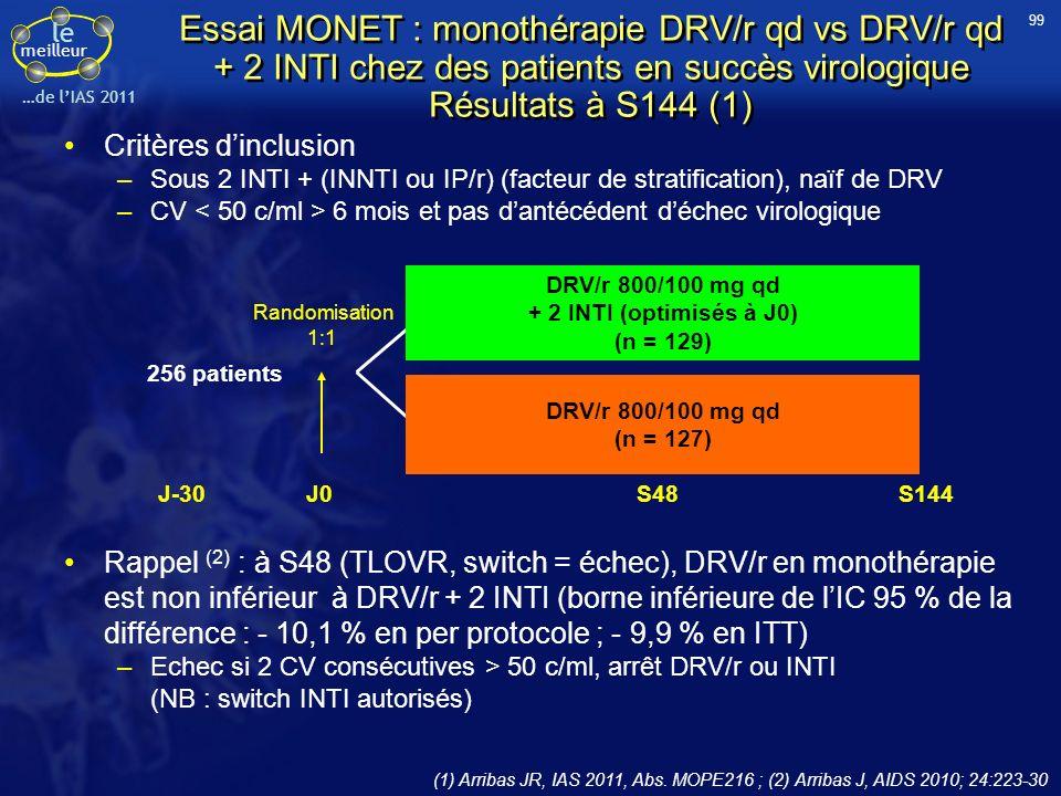 99 Essai MONET : monothérapie DRV/r qd vs DRV/r qd + 2 INTI chez des patients en succès virologique Résultats à S144 (1)