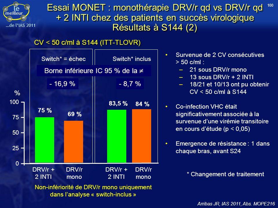 100 Essai MONET : monothérapie DRV/r qd vs DRV/r qd + 2 INTI chez des patients en succès virologique Résultats à S144 (2)