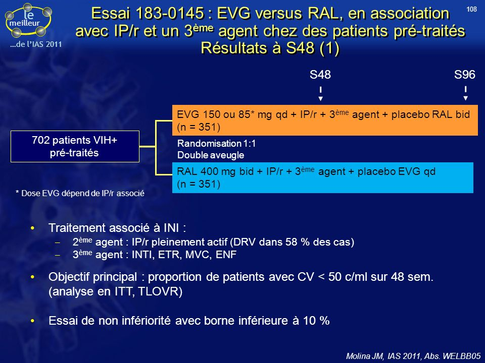 702 patients VIH+ pré-traités