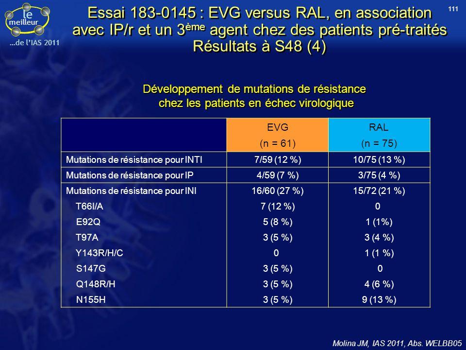 111 Essai 183-0145 : EVG versus RAL, en association avec IP/r et un 3ème agent chez des patients pré-traités Résultats à S48 (4)