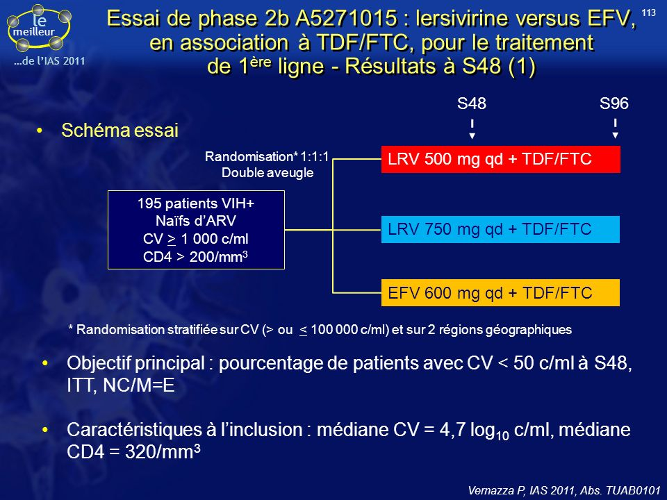 113 Essai de phase 2b A5271015 : lersivirine versus EFV, en association à TDF/FTC, pour le traitement de 1ère ligne - Résultats à S48 (1)