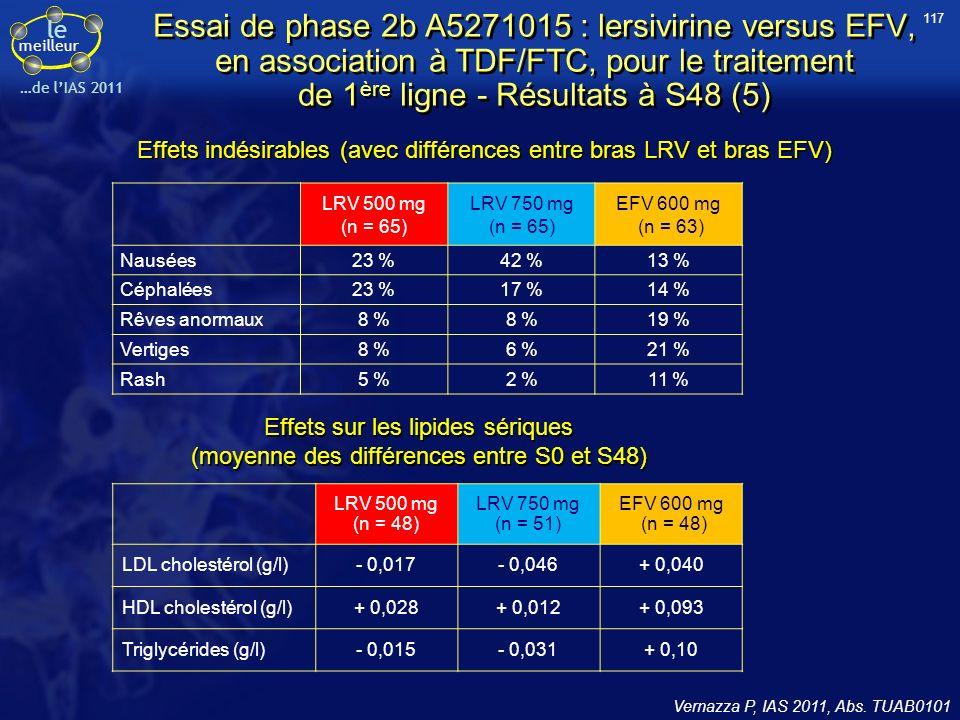 117 Essai de phase 2b A5271015 : lersivirine versus EFV, en association à TDF/FTC, pour le traitement de 1ère ligne - Résultats à S48 (5)