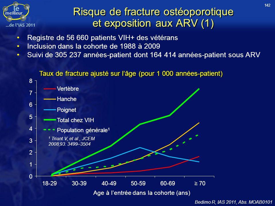 Risque de fracture ostéoporotique et exposition aux ARV (1)
