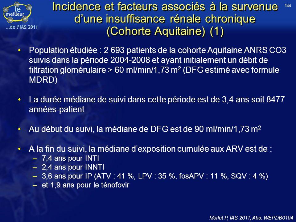 144 Incidence et facteurs associés à la survenue d'une insuffisance rénale chronique (Cohorte Aquitaine) (1)