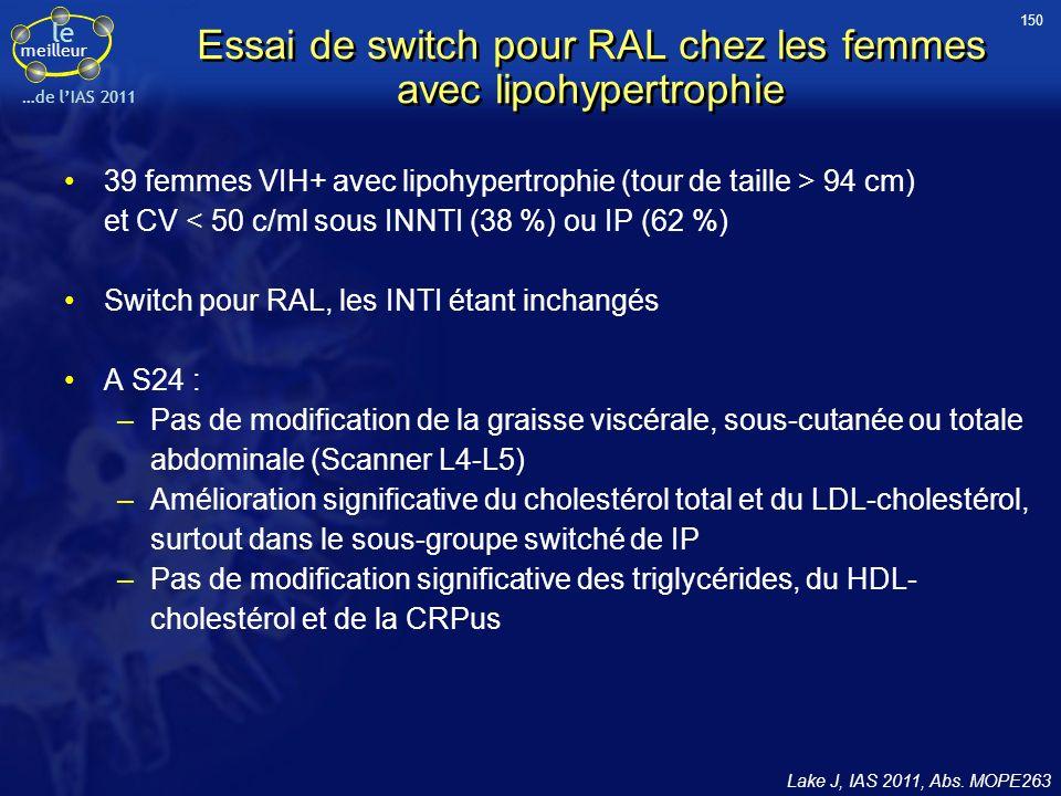 Essai de switch pour RAL chez les femmes avec lipohypertrophie