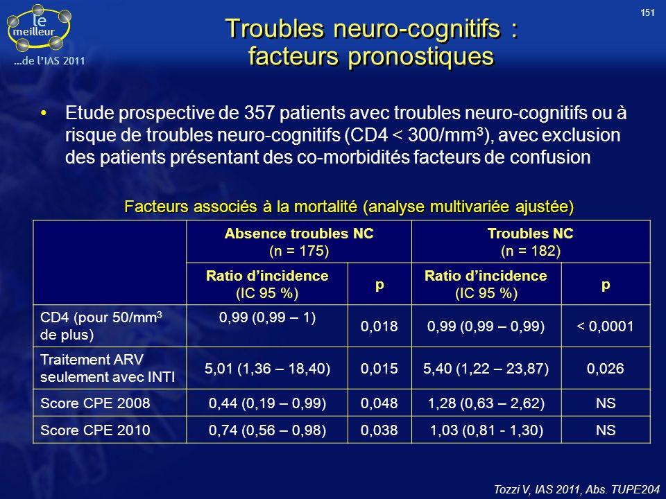 Troubles neuro-cognitifs : facteurs pronostiques