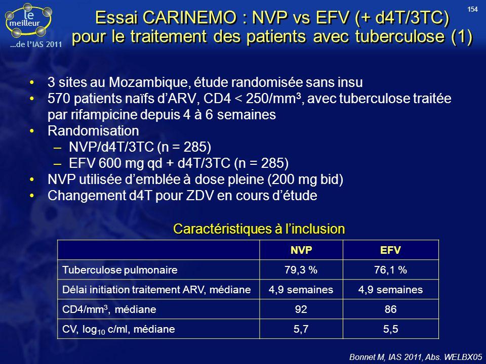 Essai CARINEMO : NVP vs EFV (+ d4T/3TC) pour le traitement des patients avec tuberculose (1)