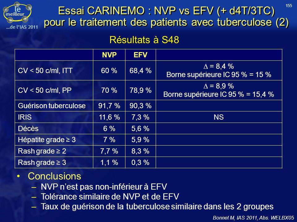 Essai CARINEMO : NVP vs EFV (+ d4T/3TC) pour le traitement des patients avec tuberculose (2)