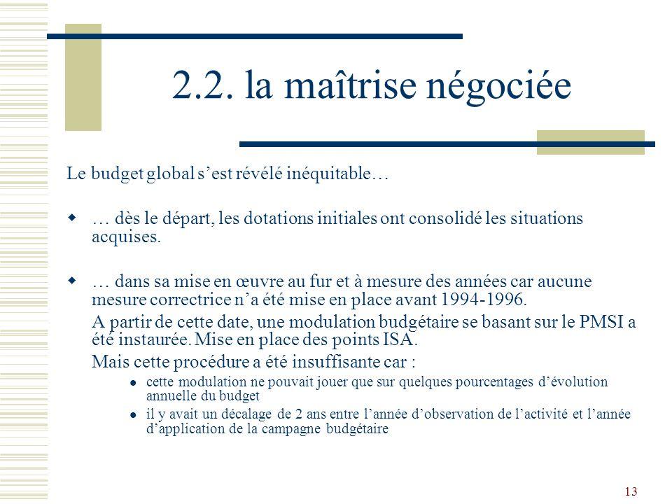 2.2. la maîtrise négociée Le budget global s'est révélé inéquitable…