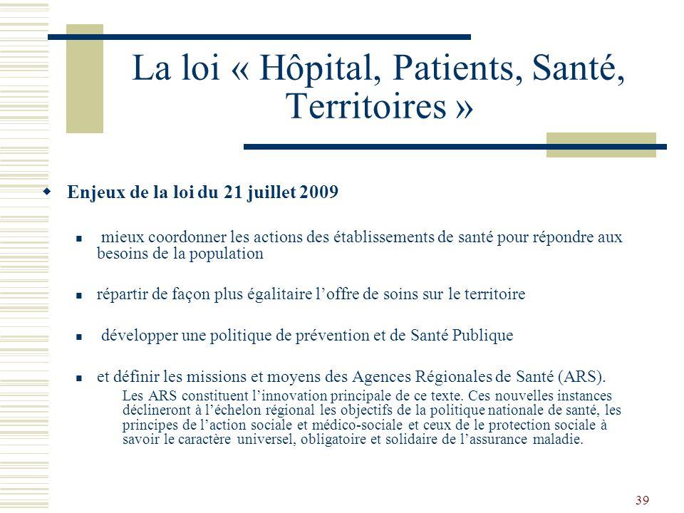La loi « Hôpital, Patients, Santé, Territoires »