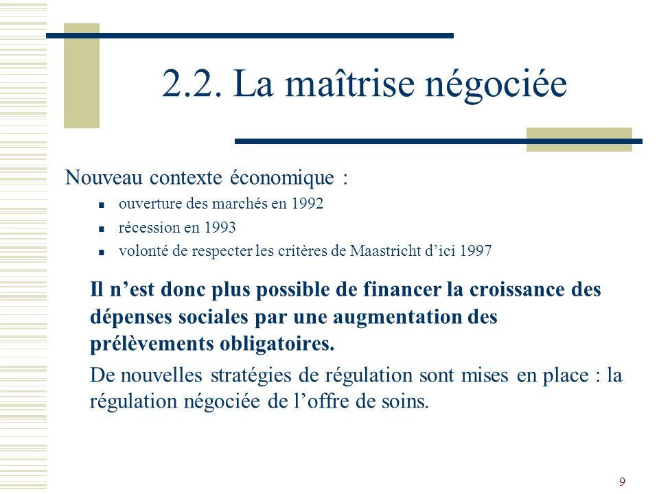 2.2. La maîtrise négociée Nouveau contexte économique : ouverture des marchés en 1992. récession en 1993.