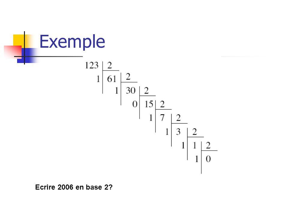 Exemple Ecrire 2006 en base 2