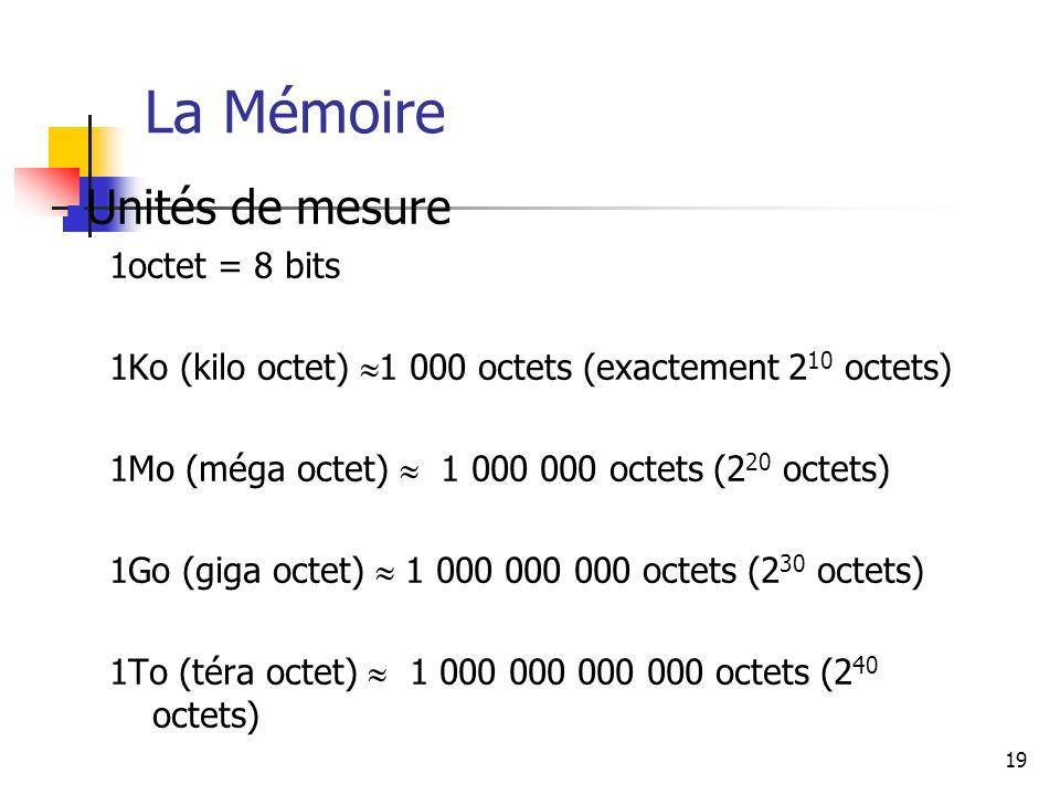 La Mémoire Unités de mesure 1octet = 8 bits