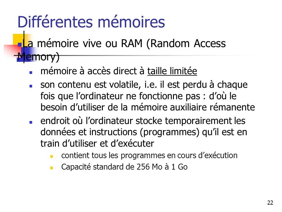 Différentes mémoires La mémoire vive ou RAM (Random Access Memory)