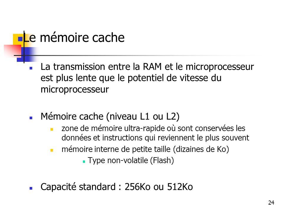 Le mémoire cache La transmission entre la RAM et le microprocesseur est plus lente que le potentiel de vitesse du microprocesseur.