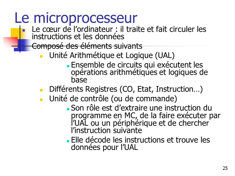 Le microprocesseur Le cœur de l'ordinateur : il traite et fait circuler les instructions et les données.