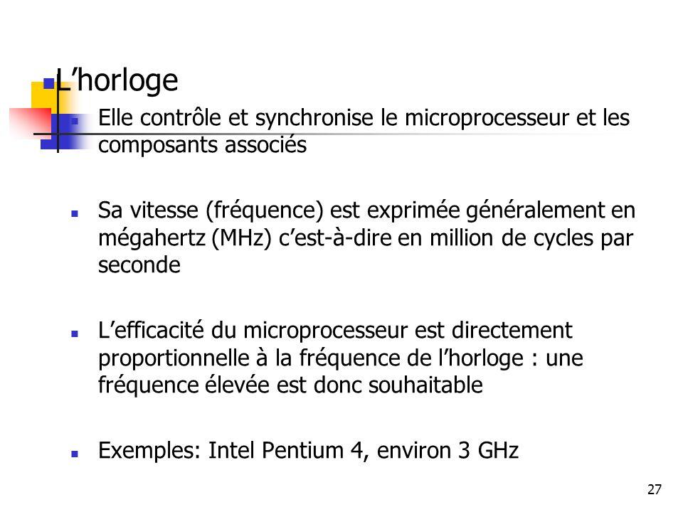 L'horloge Elle contrôle et synchronise le microprocesseur et les composants associés.