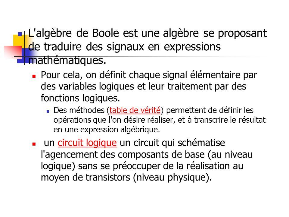 L algèbre de Boole est une algèbre se proposant de traduire des signaux en expressions mathématiques.