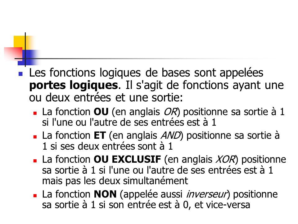 Cours d algorithme s a tabbone universit nancy 2 ppt for Les portes logiques de base